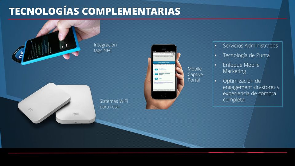 Administrados Tecnología de Punta Enfoque Mobile Marketing