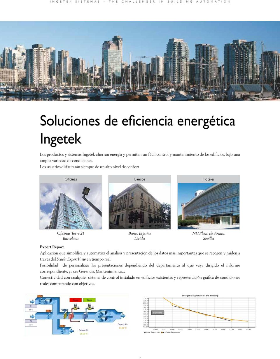 20 ï Electrical Distribution Systems ï Energy Producing Systems ï Building Envelope ï HVAC Systems diciembre ï Lighting ï Motor and Drives ï Other energy-consuming equipement Oficinas Torre 21