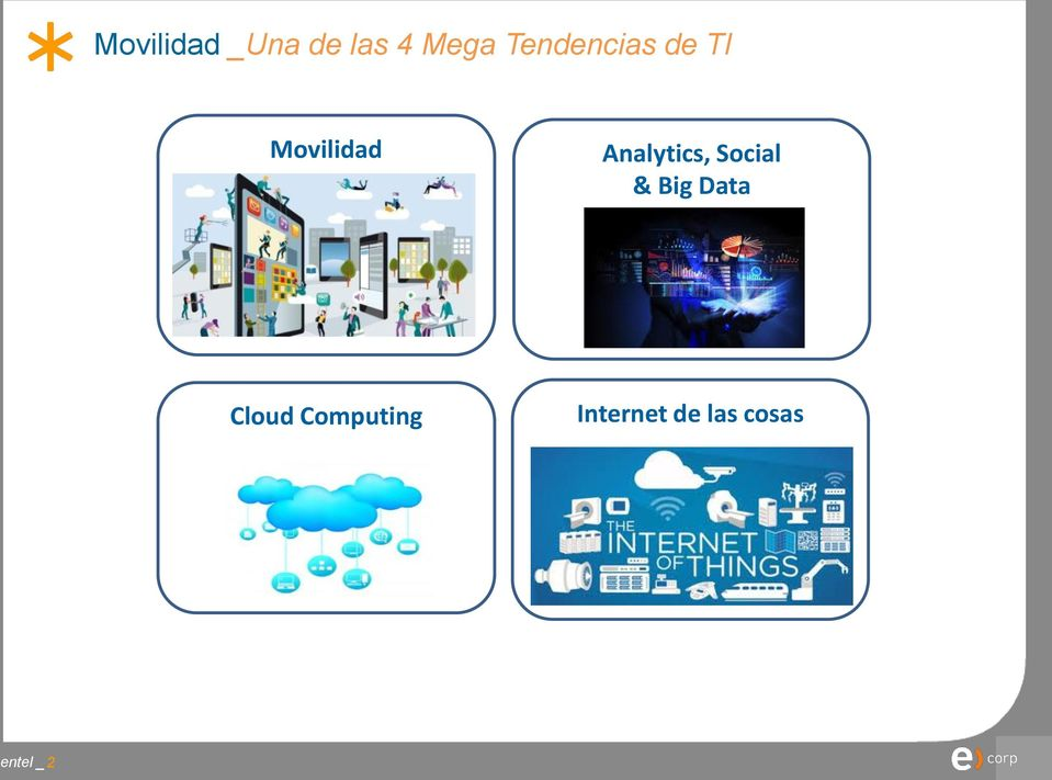 Analytics, Social & Big Data