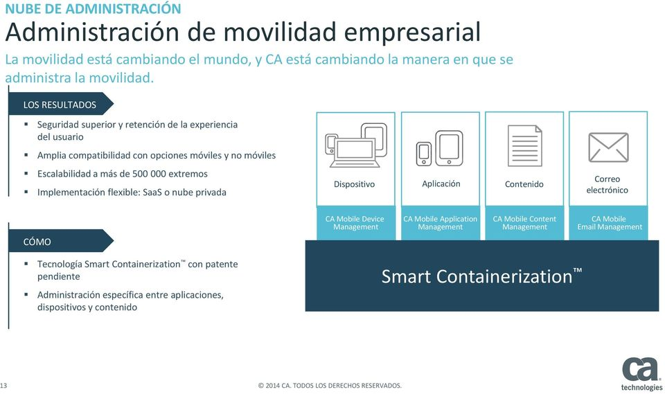 flexible: SaaS o nube privada Dispositivo Aplicación Contenido Correo electrónico CÓMO CA Mobile Device Management CA Mobile Application Management CA Mobile Content Management CA Mobile