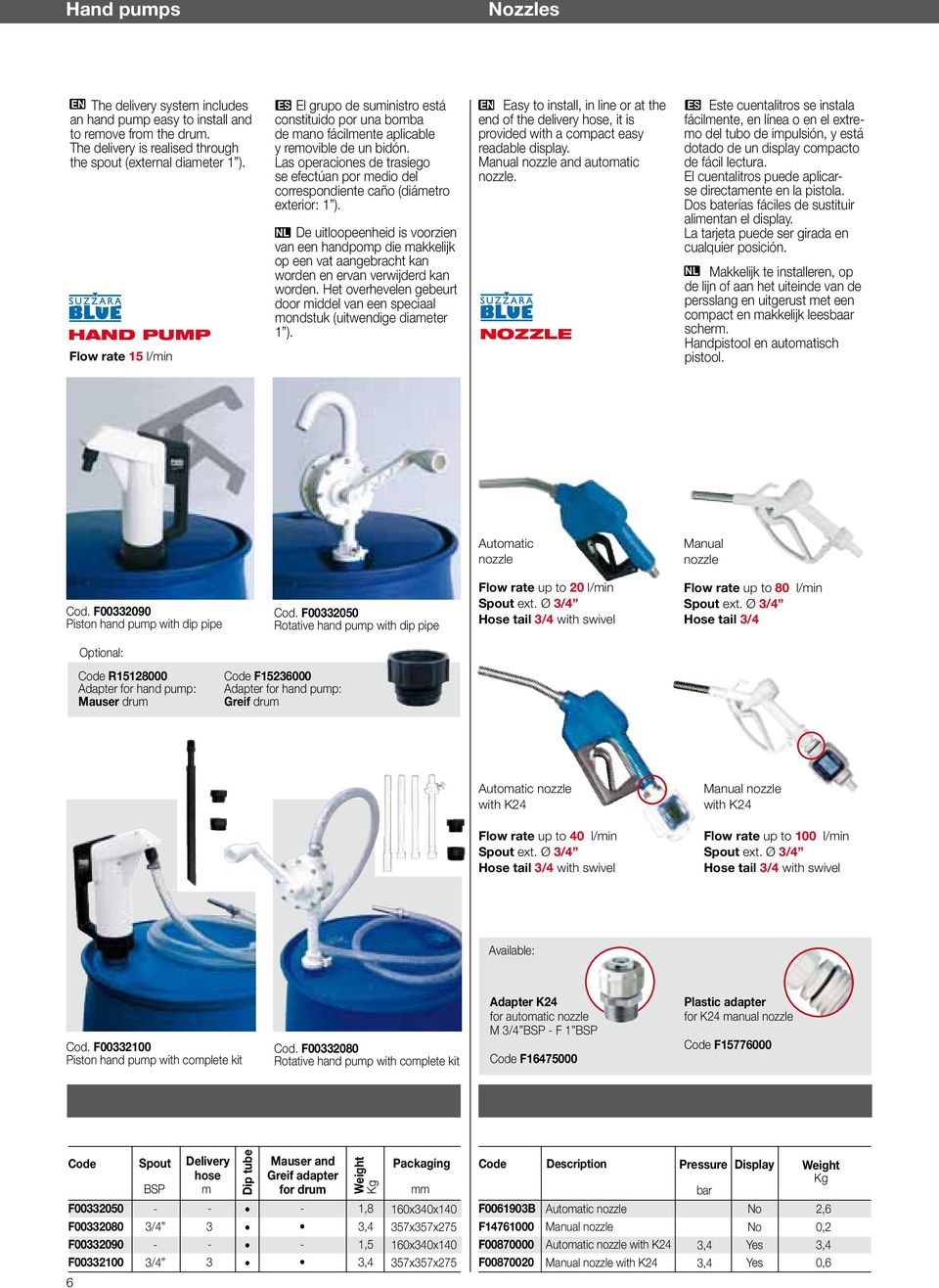 Las operaciones de trasiego se efectúan por medio del correspondiente caño (diámetro exterior: 1 ). end of the delivery hose, it is provided with a compact easy readable display.