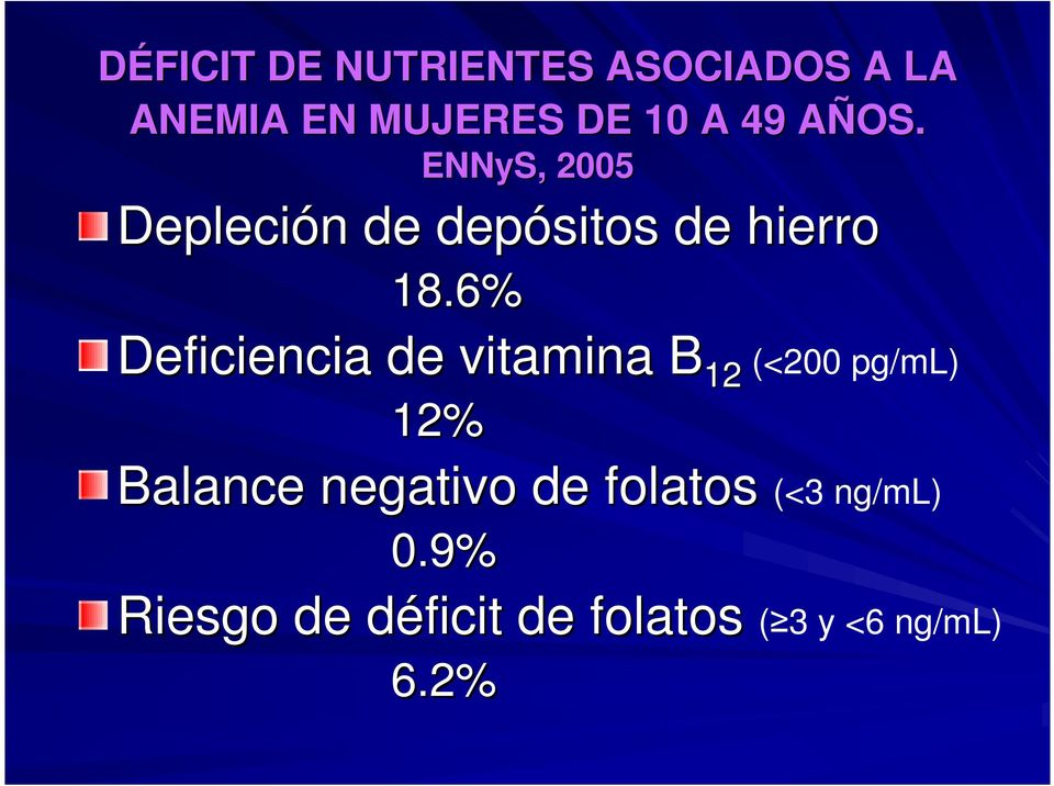 6% Deficiencia de vitamina B 12 (<200 pg/ml) 12% Balance negativo