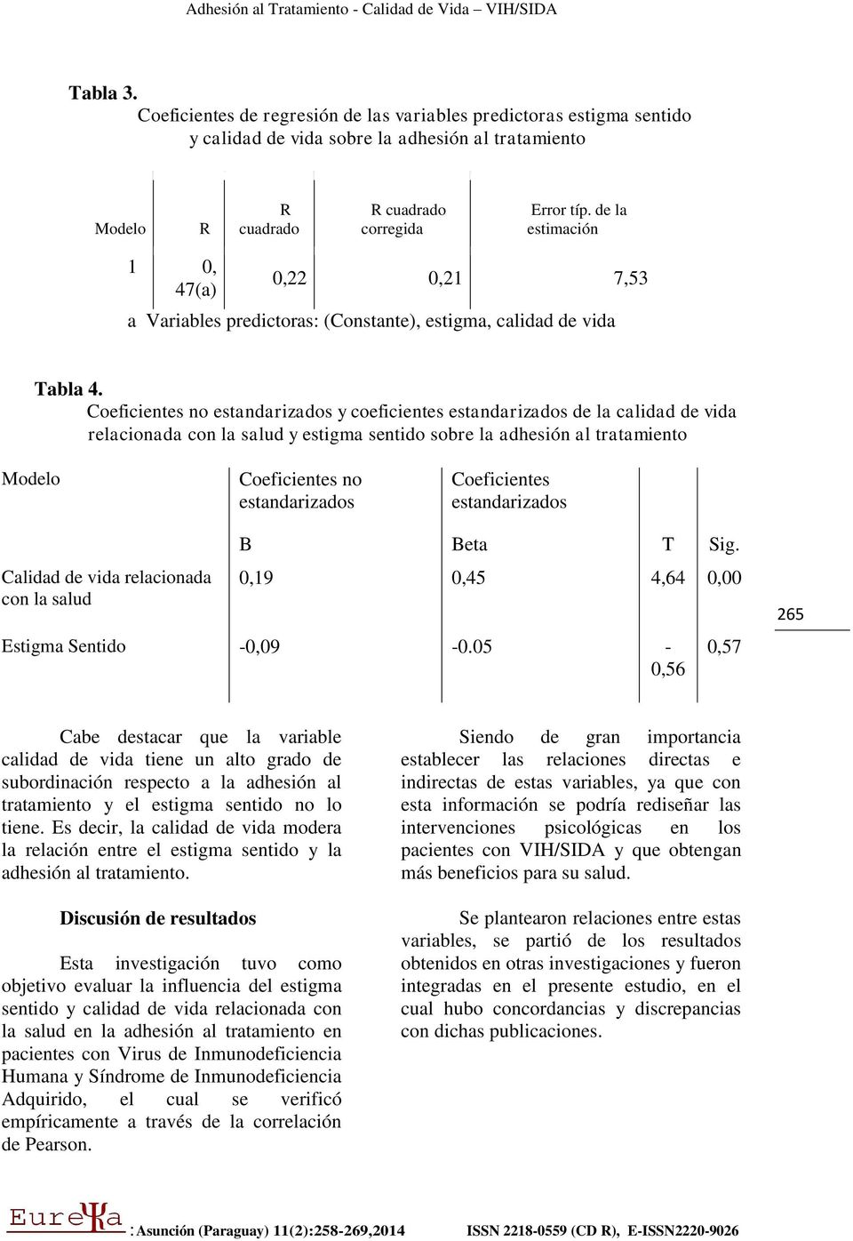 de la estimación 1 0, 47(a) 0,22 0,21 7,53 a Variables predictoras: (Constante), estigma, calidad de vida Tabla 4.