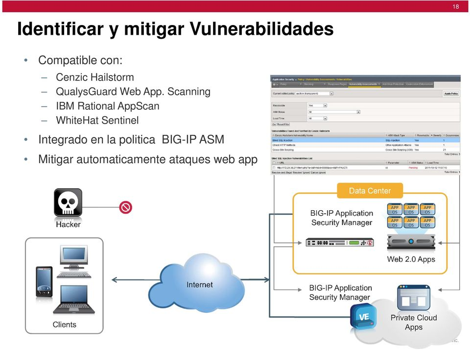 Scanning IBM Rational AppScan WhiteHat Sentinel Integrado