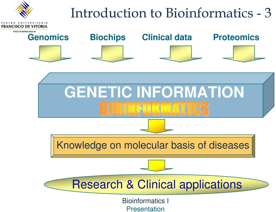 GENETIC INFORMATION Knowledge on molecular