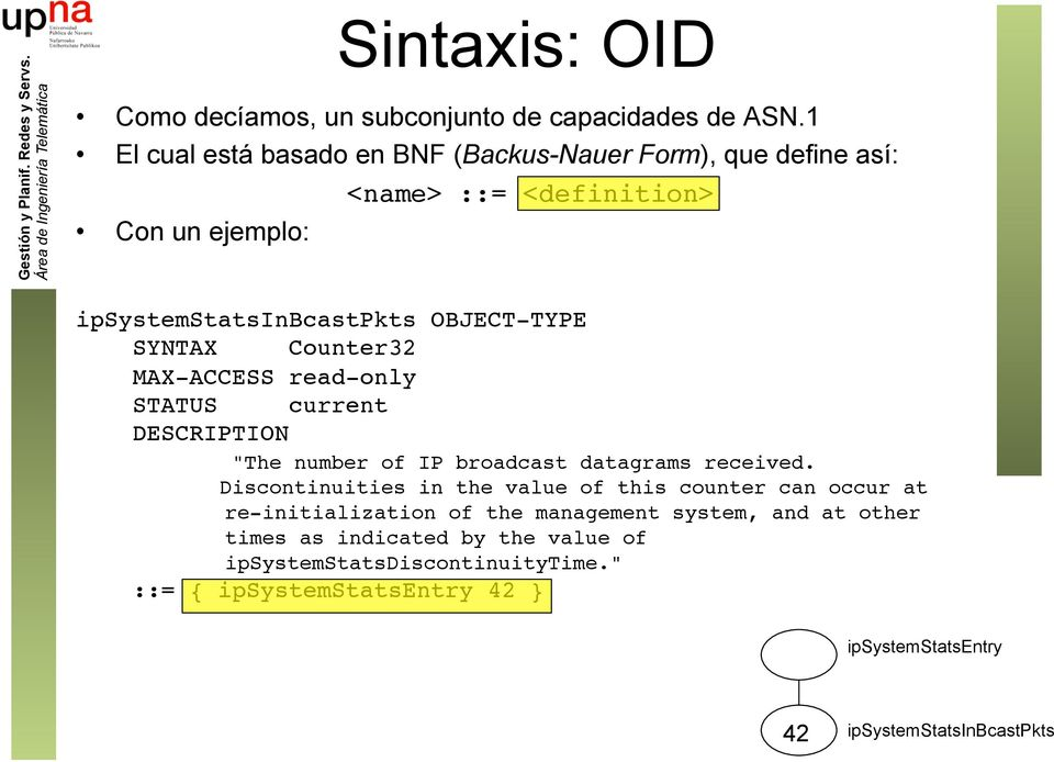 "SYNTAX Counter32 MAX-ACCESS read-only STATUS current DESCRIPTION ""The number of IP broadcast datagrams received."
