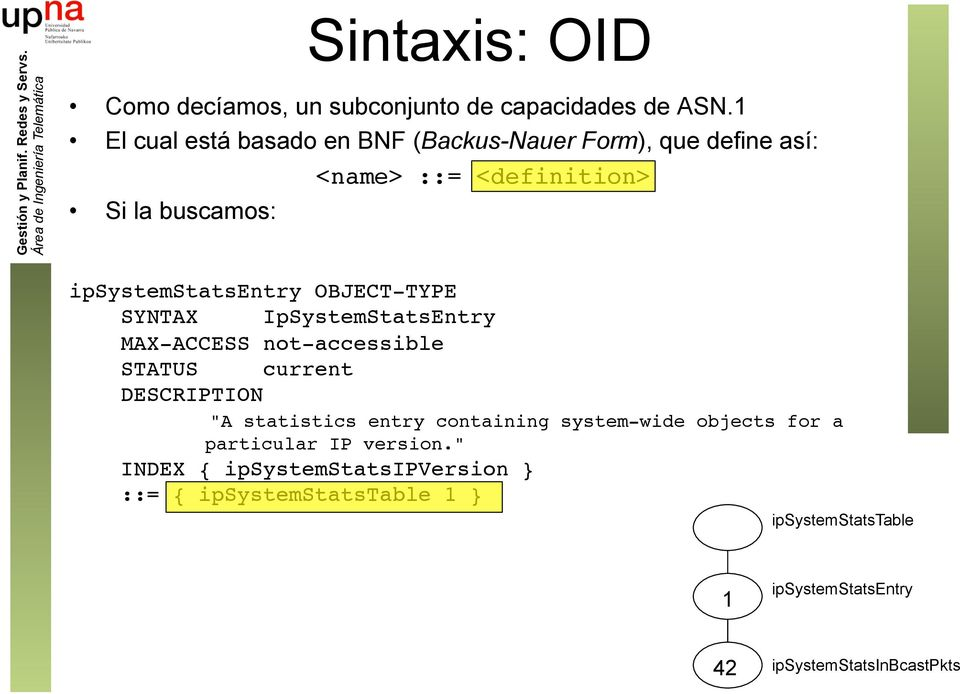 "ipsystemstatsentry OBJECT-TYPE SYNTAX IpSystemStatsEntry MAX-ACCESS not-accessible STATUS current DESCRIPTION ""A"