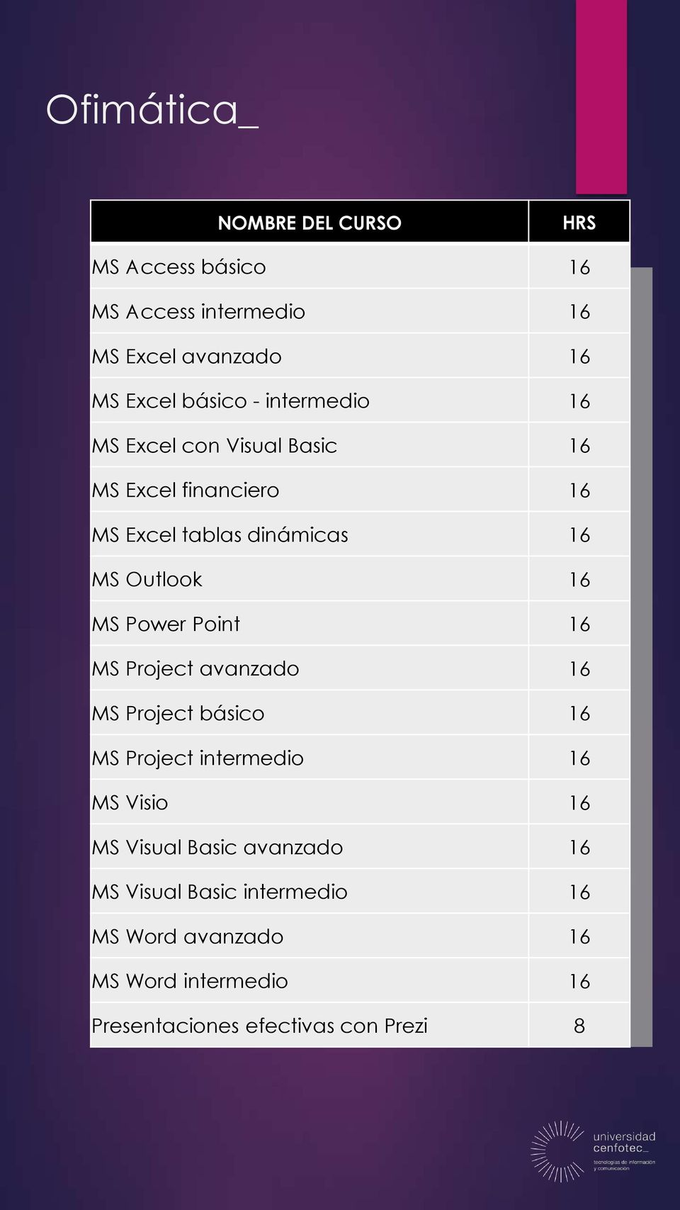 Power Point 16 MS Project avanzado 16 MS Project básico 16 MS Project intermedio 16 MS Visio 16 MS Visual Basic