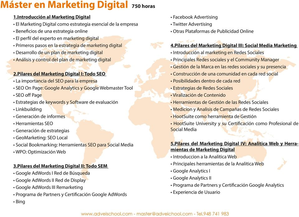 estrategia de marketing digital Desarrollo de un plan de marketing digital Análisis y control del plan de marketing digital 2.