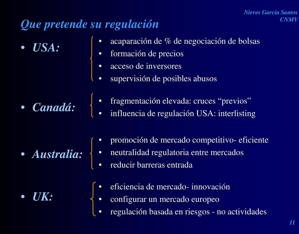 interlisting Australia: UK: promoción de mercado competitivo- eficiente neutralidad regulatoria entre mercados