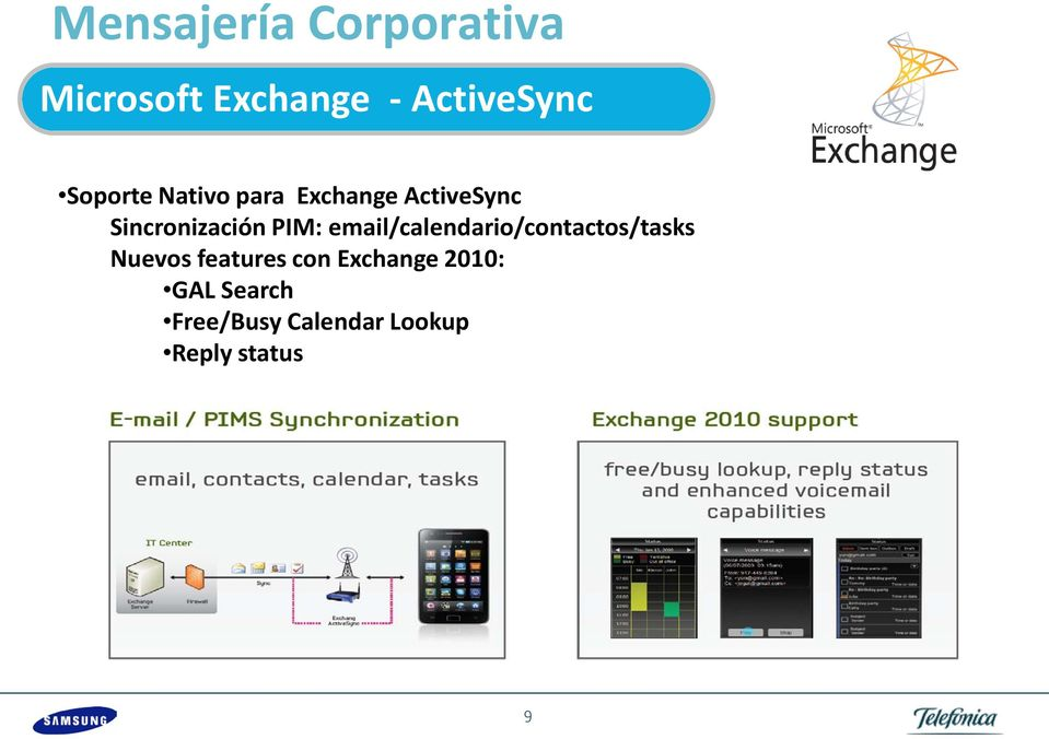 PIM: email/calendario/contactos/tasks Nuevos features con