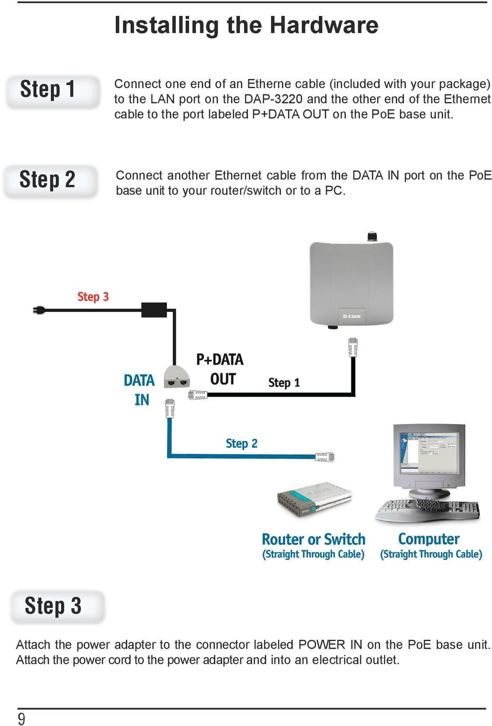 Step 2 Connect another Ethernet cable from the DATA IN port on the PoE base unit to your router/switch or to a PC.