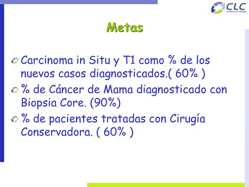 ( 60% ) % de Cáncer de Mama diagnosticado con