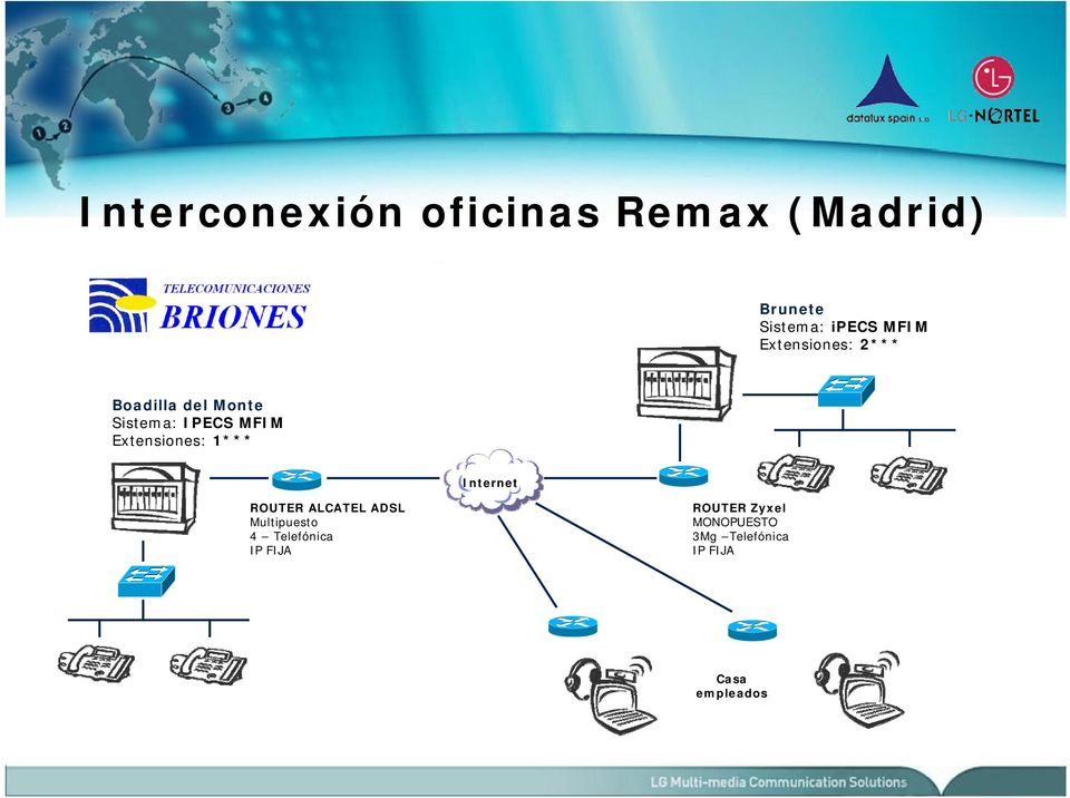 Extensiones: 1*** Internet ROUTER ALCATEL ADSL Multipuesto 4