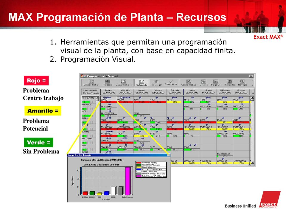 planta, con base en capacidad finita. 2.