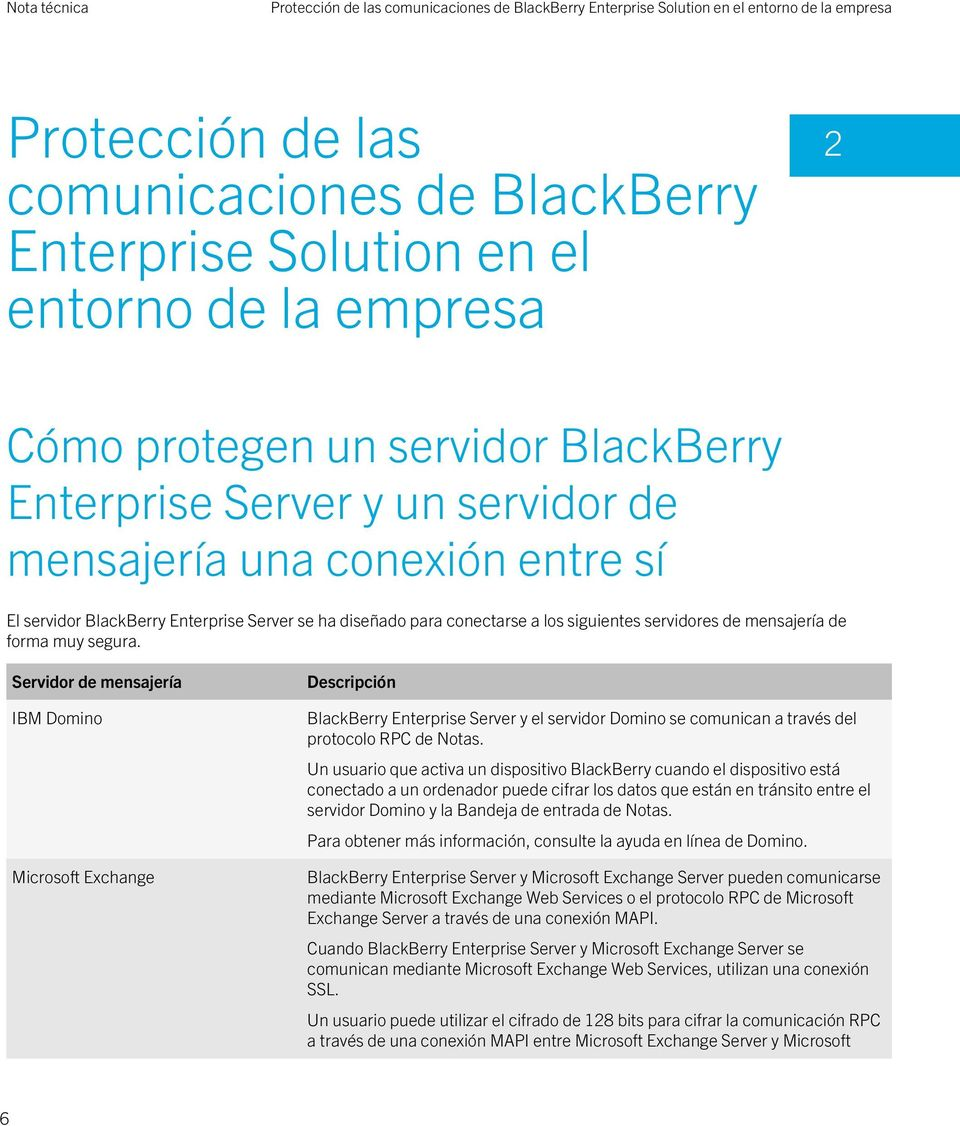 mensajería de forma muy segura. Servidor de mensajería IBM Domino Microsoft Exchange Descripción BlackBerry Enterprise Server y el servidor Domino se comunican a través del protocolo RPC de Notas.
