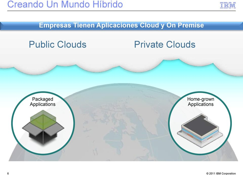 Premise Public Clouds Private Clouds