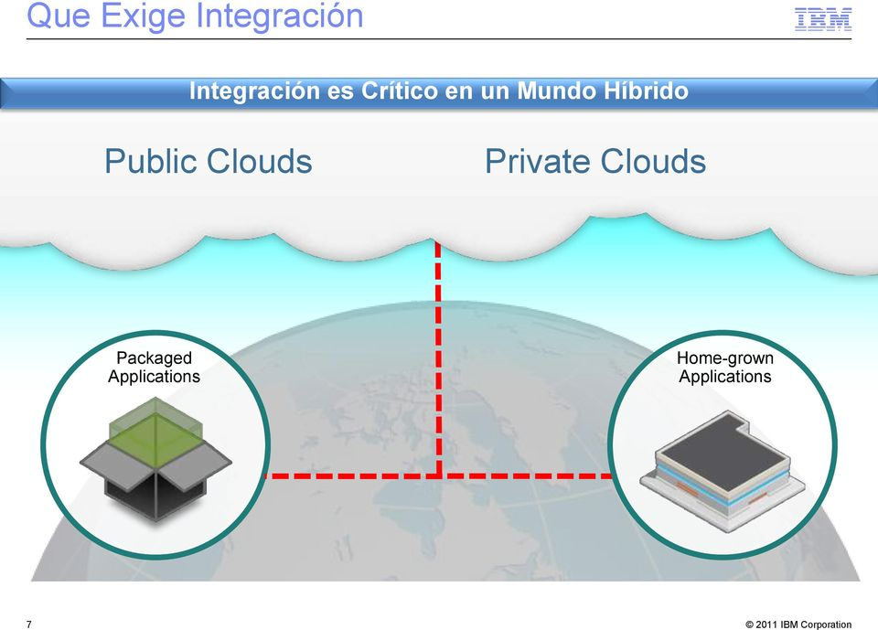 Public Clouds Private Clouds