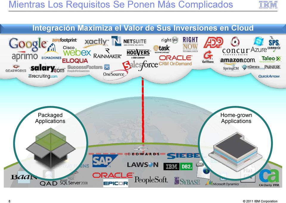 Valor de Sus Inversiones en Cloud