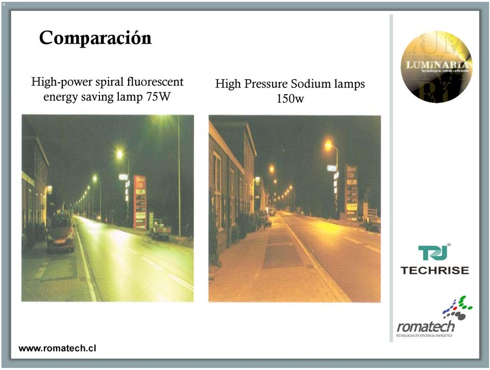 energy saving lamp 75W