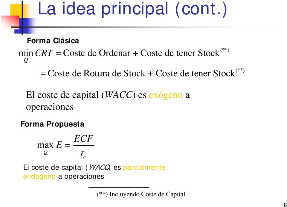Rotura de Stock + Coste de tener Stock El coste de capital (WACC) es exógeno a