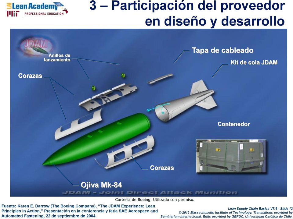 Darrow (The Boeing Company), The JDAM Experience: Lean Principles in Action, Presentación en la conferencia