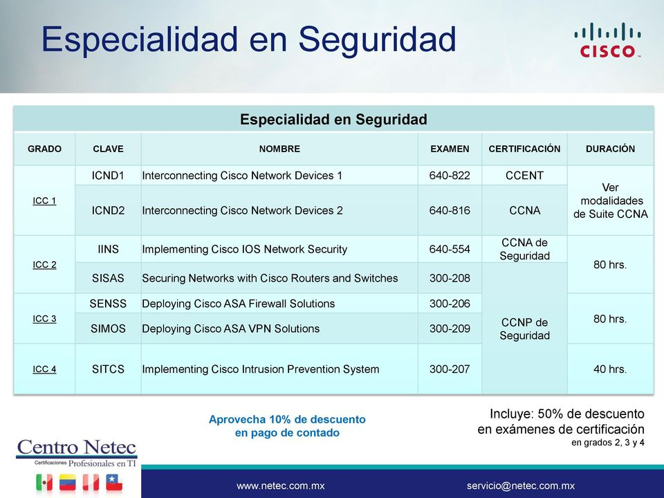 Routers and Switches 300-208 CCNA de Seguridad 80 hrs.