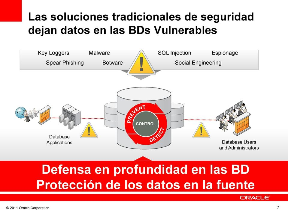 Espionage Database Applications Database Users and Administrators Defensa en