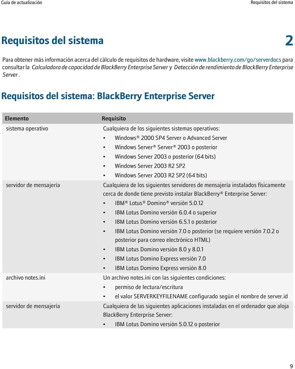 Requisitos del sistema: BlackBerry Enterprise Server Elemento sistema operativo servidor de mensajería archivo notes.