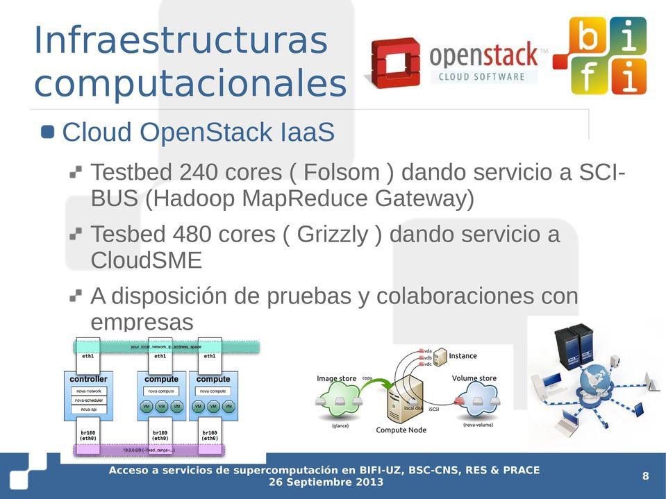 MapReduce Gateway) Tesbed 480 cores ( Grizzly ) dando