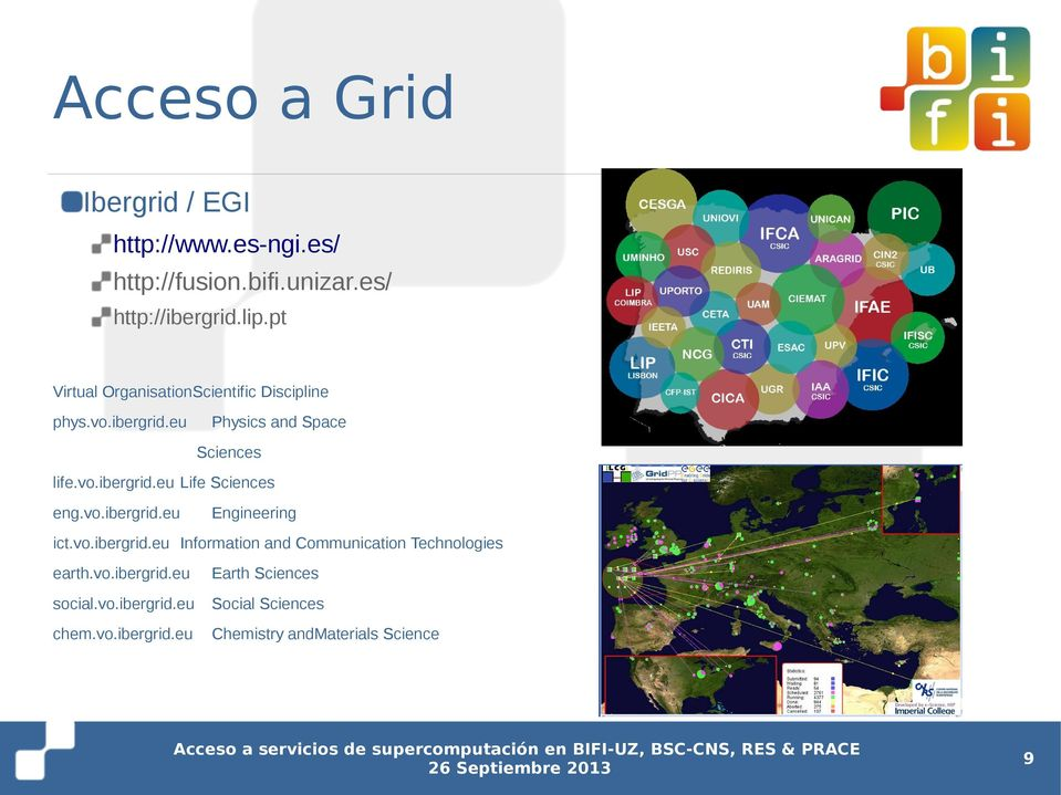 vo.ibergrid.eu Engineering ict.vo.ibergrid.eu Information and Communication Technologies earth.vo.ibergrid.eu Earth Sciences social.