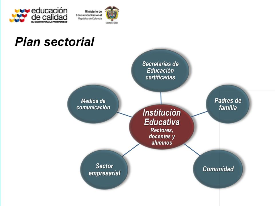 Institución Educativa Rectores, docentes y