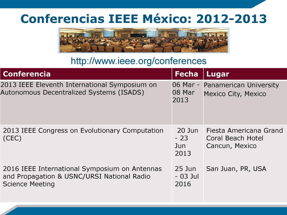 06 Mar - 08 Mar 2013 Panamerican University Mexico City, Mexico 2013 IEEE Congress on Evolutionary Computation (CEC) 2016 IEEE