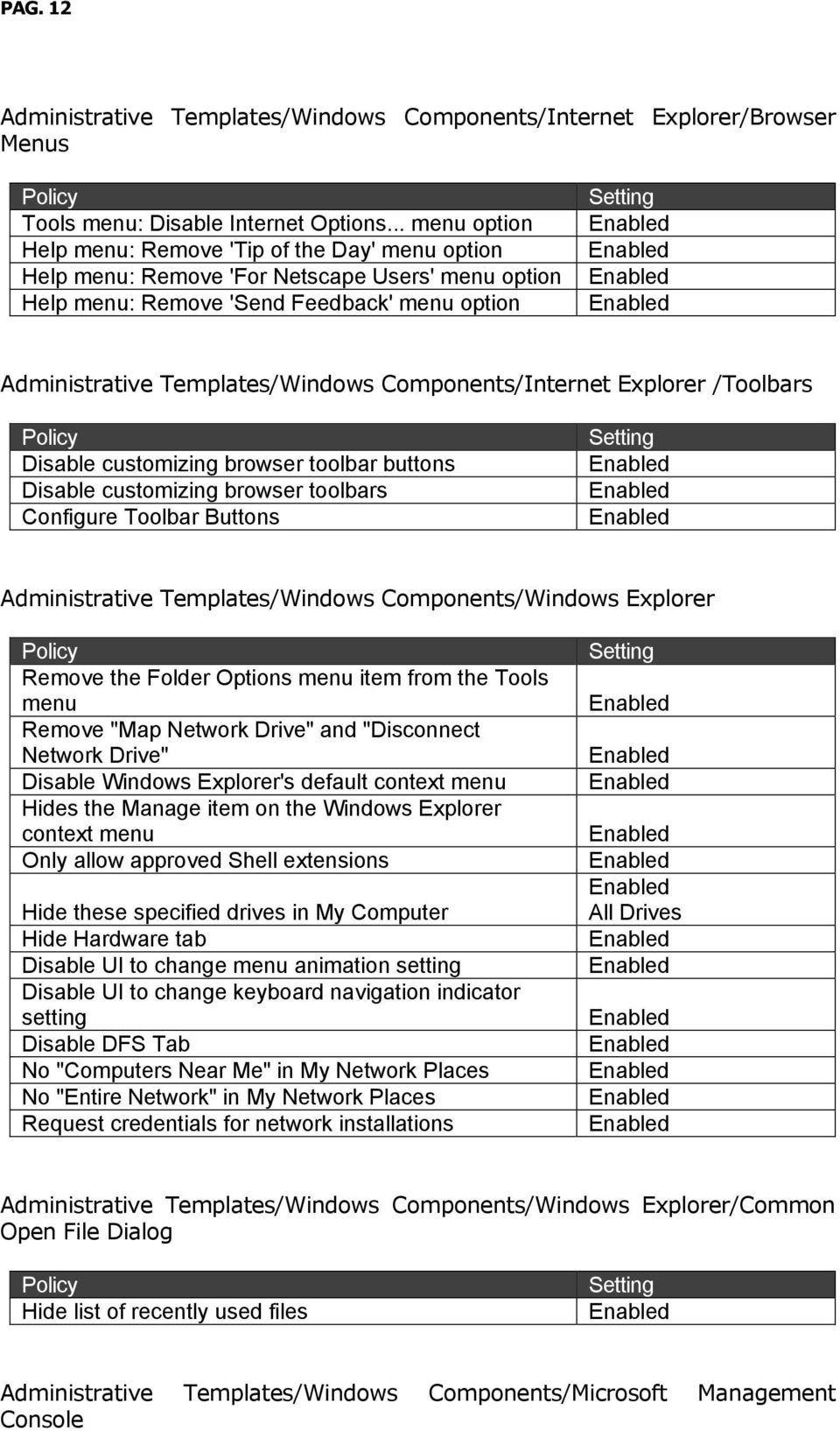 Components/Internet Explorer /Toolbars Disable customizing browser toolbar buttons Disable customizing browser toolbars Configure Toolbar Buttons Administrative Templates/Windows Components/Windows