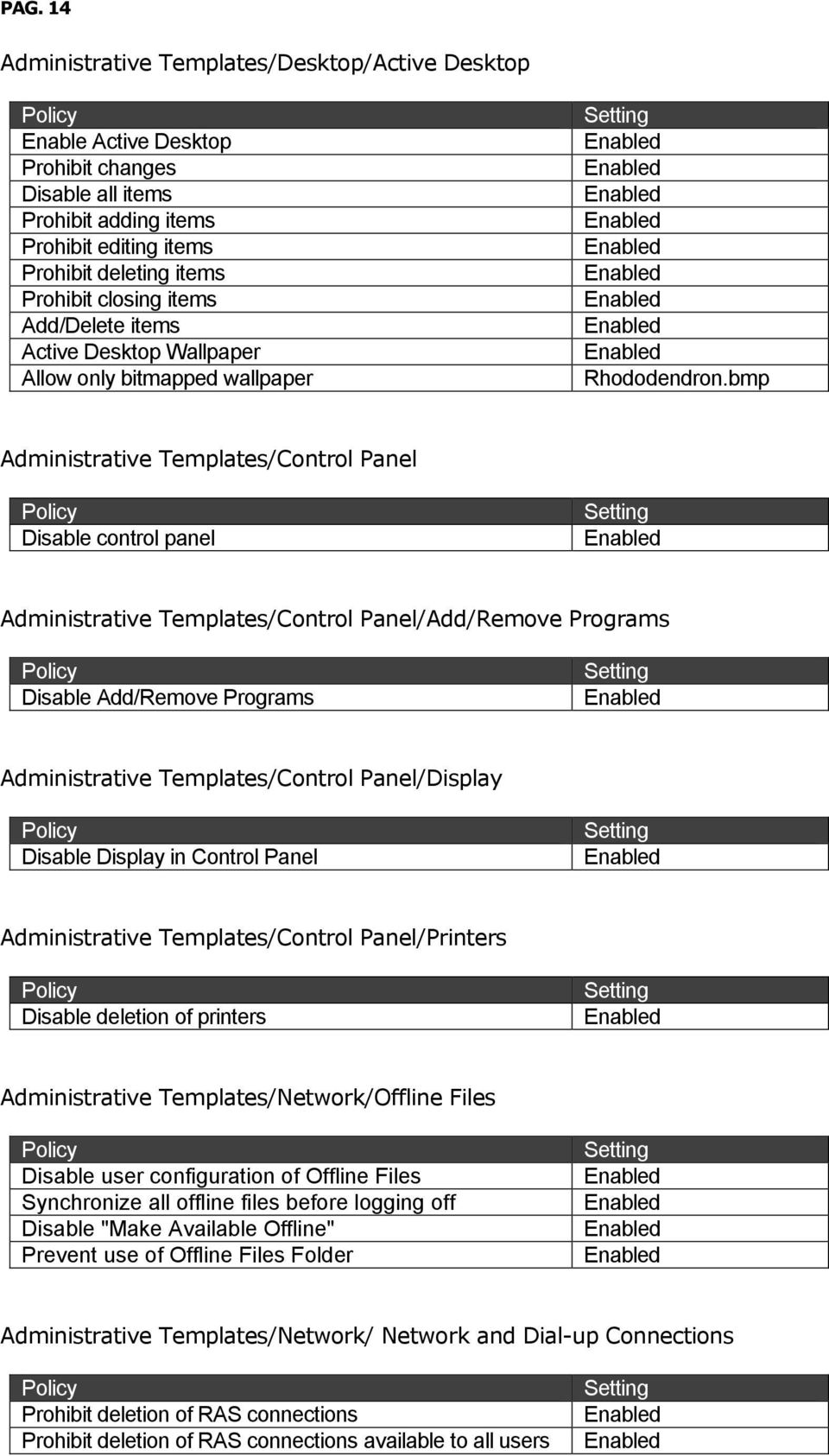 bmp Administrative Templates/Control Panel Disable control panel Administrative Templates/Control Panel/Add/Remove Programs Disable Add/Remove Programs Administrative Templates/Control Panel/Display