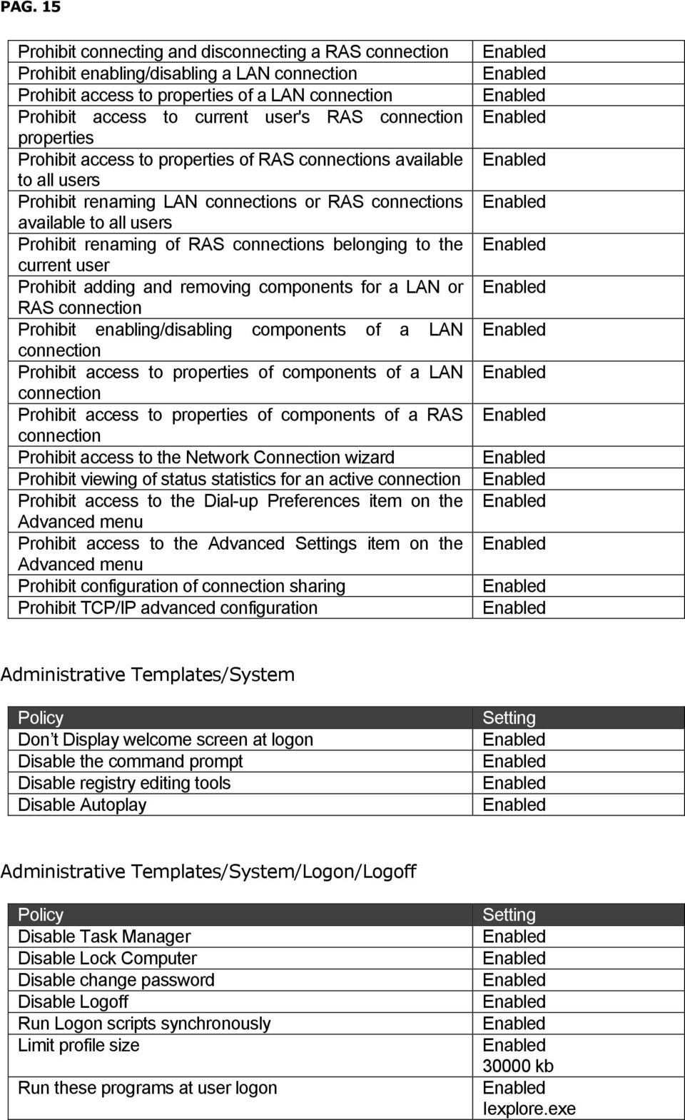 connections belonging to the current user Prohibit adding and removing components for a LAN or RAS connection Prohibit enabling/disabling components of a LAN connection Prohibit access to properties