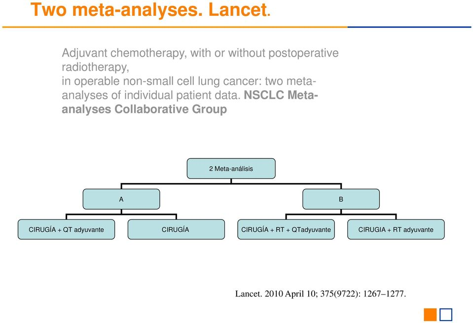 cell lung cancer: two metaanalyses of individual patient data.