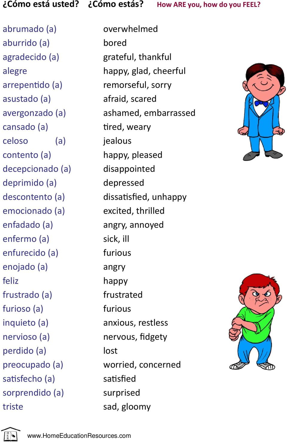embarrassed cansado (a) red, weary celoso (a) jealous contento (a) happy, pleased decepcionado (a) disappointed deprimido (a) depressed descontento (a) dissa sfied, unhappy emocionado (a) excited,