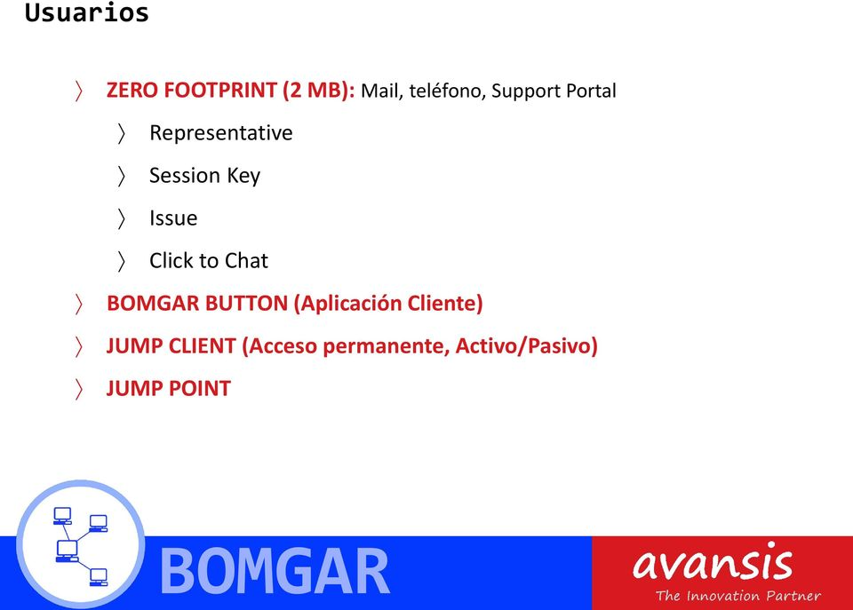 Click to Chat BUTTON (Aplicación Cliente) JUMP