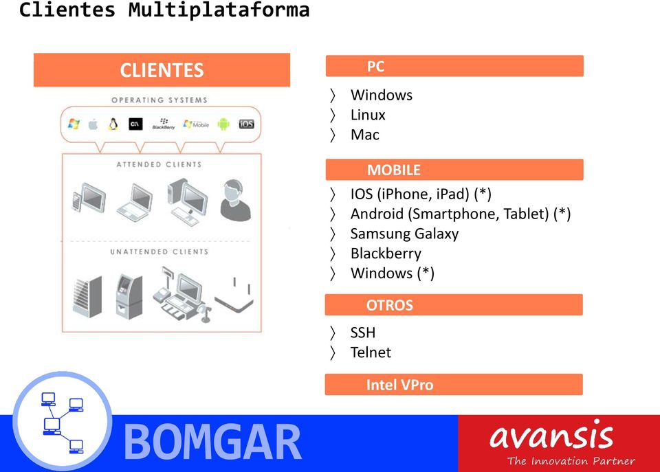Android (Smartphone, Tablet) (*) Samsung