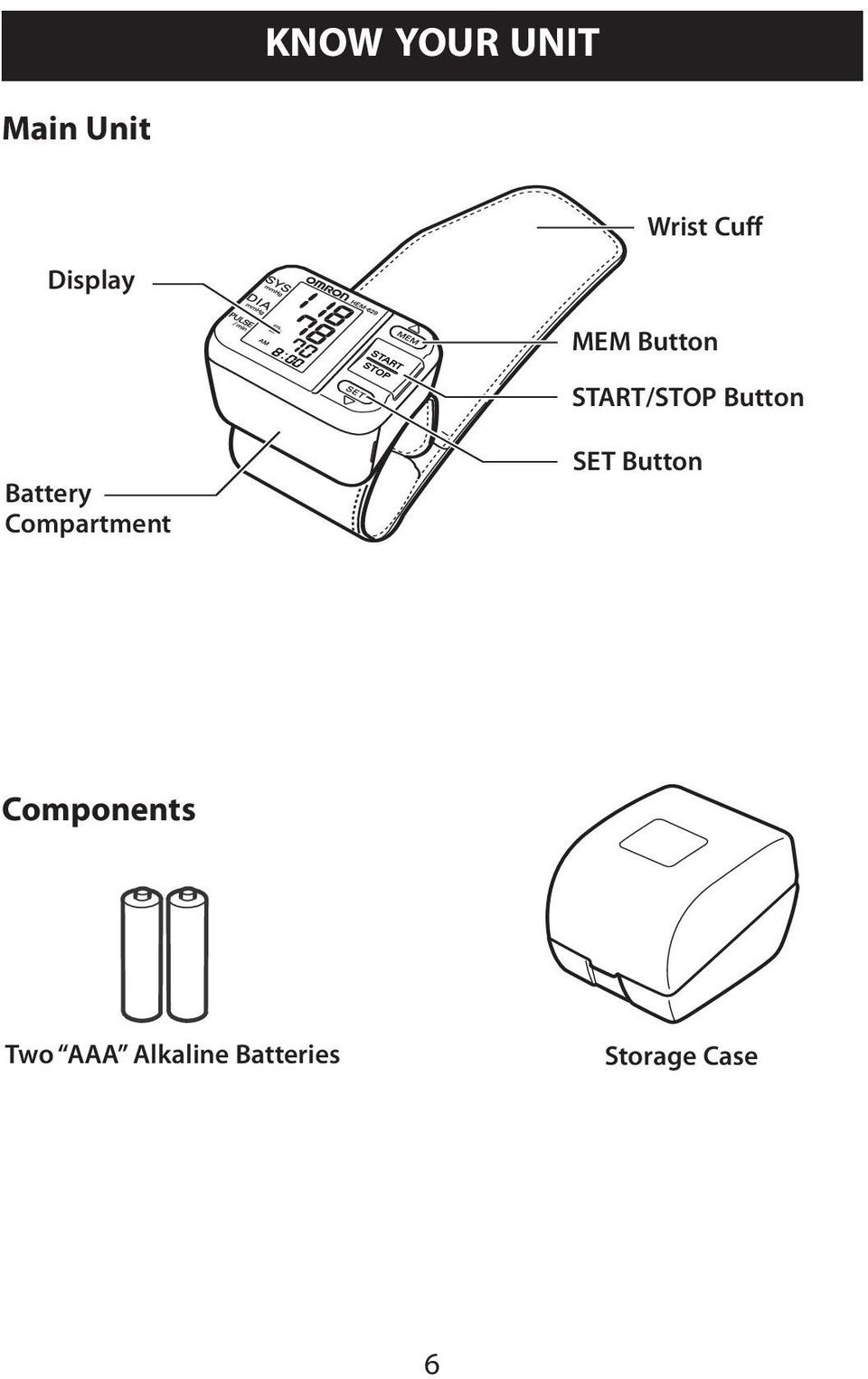 Battery Compartment SET Button