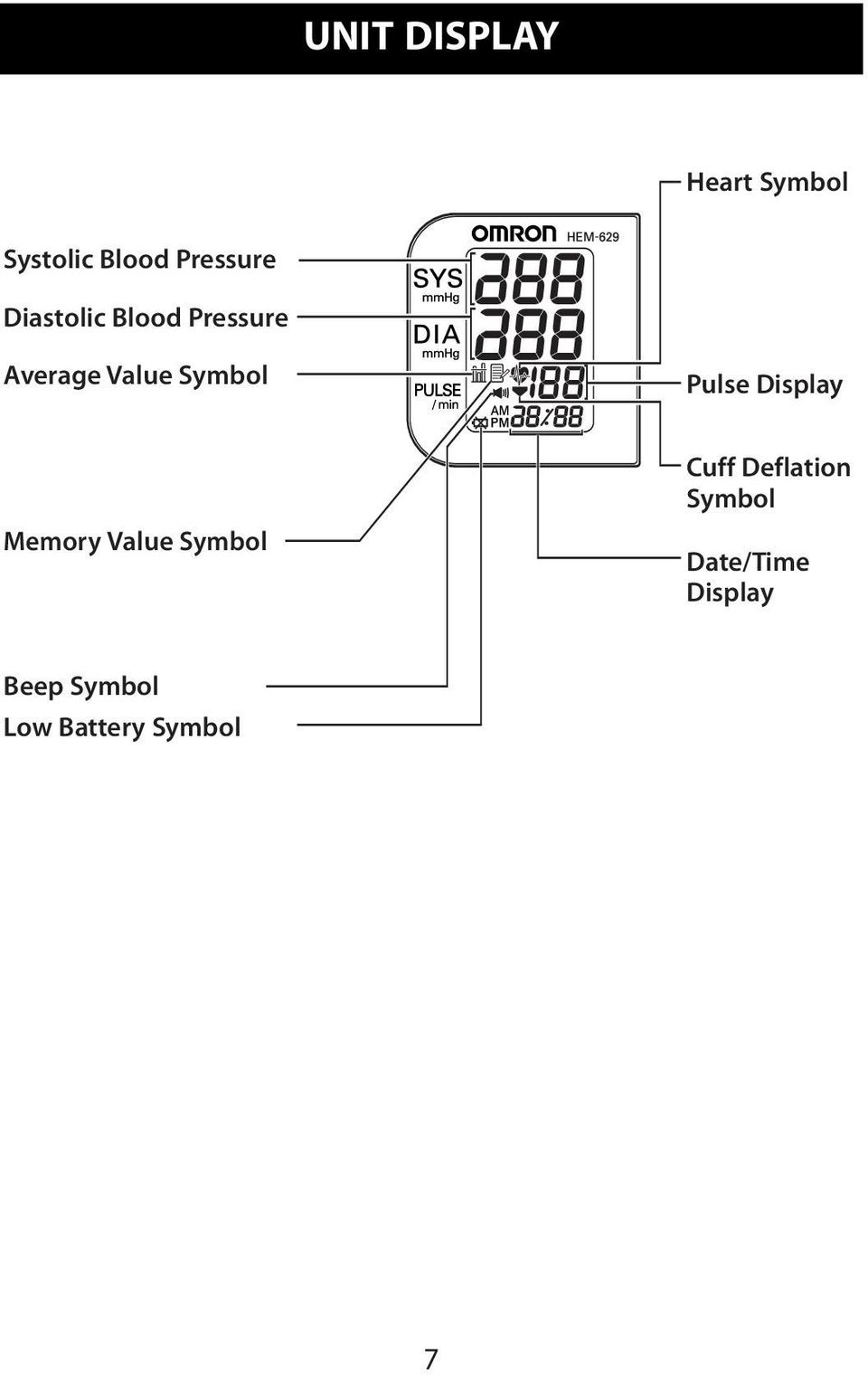 Pulse Display Memory Value Symbol Cuff Deflation