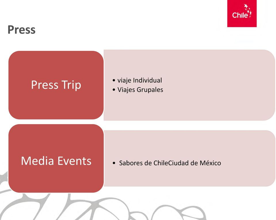Grupales Media Events