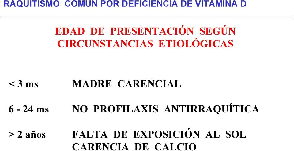 ms MADRE CARENCIAL 6-24 ms NO PROFILAXIS