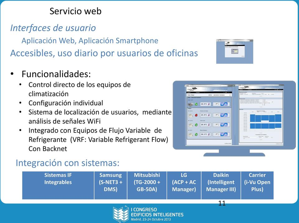 WiFi Integrado con Equipos de Flujo Variable de Refrigerante (VRF: Variable Refrigerant Flow) Con Backnet Integración con sistemas: Sistemas