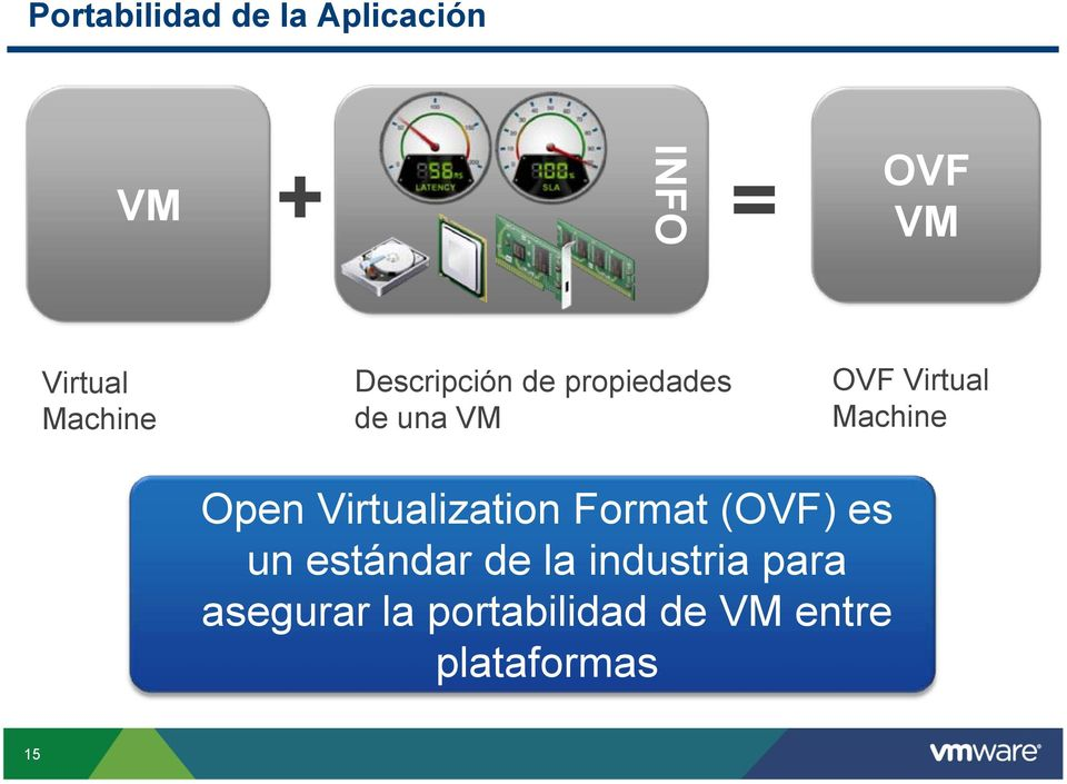Machine Open Virtualization Format (OVF) es un estándar de