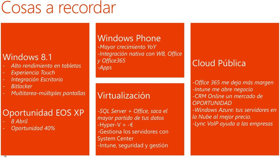Oportunidad 40% Windows Phone -Mayor crecimiento YoY -Integración nativa con W8, Office y Office365 -Apps Virtualización -SQL Server + Office, saca el