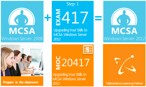 Upgrade desde Windows Server 2008 20417A