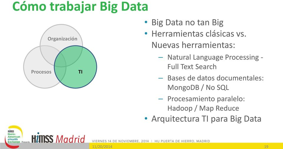 Nuevas herramientas: Natural Language Processing - Full Text Search