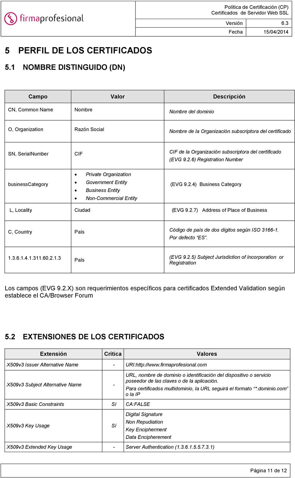 Organización subscriptra del certificad (EVG 9.2.6) Registratin Number businesscategry Private Organizatin Gvernment Entity Business Entity Nn-Cmmercial Entity (EVG 9.2.4) Business Categry L, Lcality Ciudad (EVG 9.